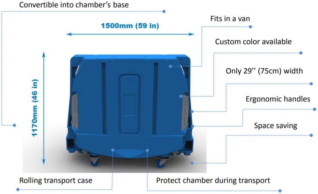 Caisse transport HematoCare™